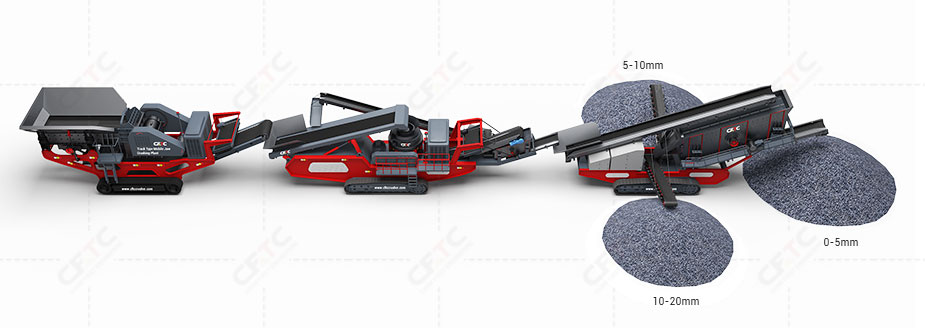 mobile jaw+cone crushing plant